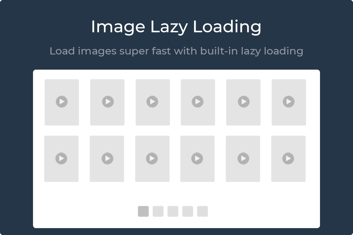MovieAsap Image Lazy Loading